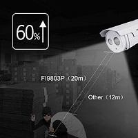 Foscam FI9803P Nachtsichtmodus