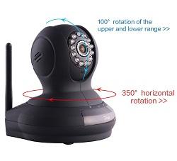 3-Eye Sparkle 1 H.264 Wireless Blickwinkel