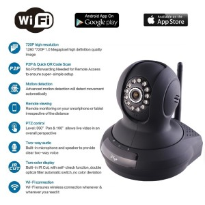 3-Eye Sparkle 1 H.264 Wireless alle Features
