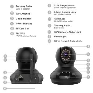 Anschlüsse der 3-Eye Sparkle 1 H.264 Wireless Überwachungskamera